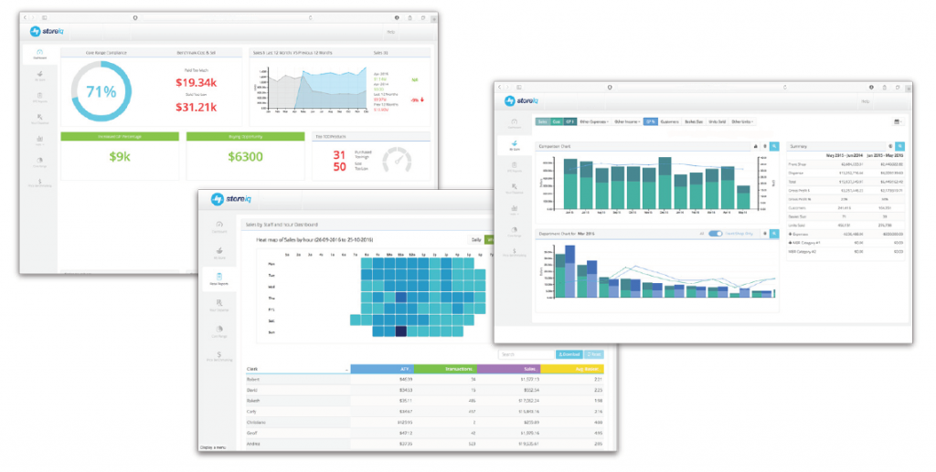 Business Performance Reporting